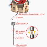 схема одноточечного заземления