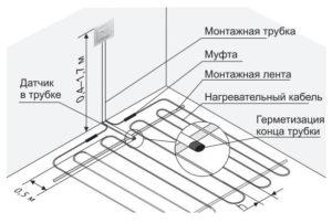 схема монтажа терморегулятора и датчика пола