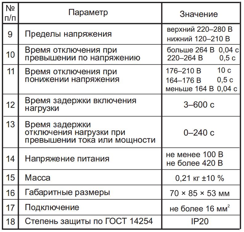 общие характеристики многофункционального реле zubr mf