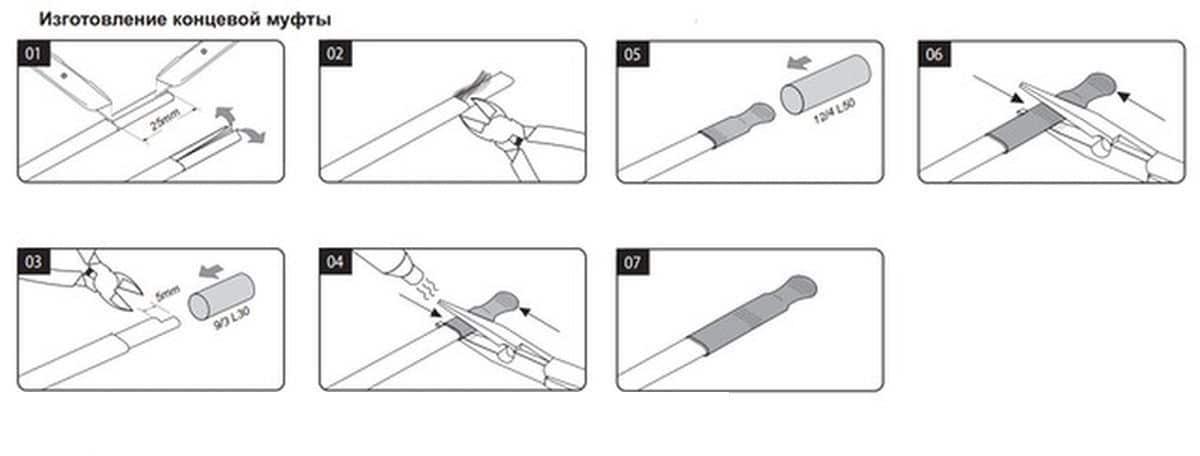 концевая муфта саморегулирующегося кабеля