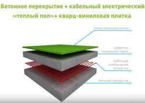 кабельный теплый пол под кварц-виниловое покрытие