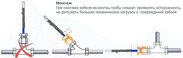 монтаж нагревательного кабеля внутрь трубы